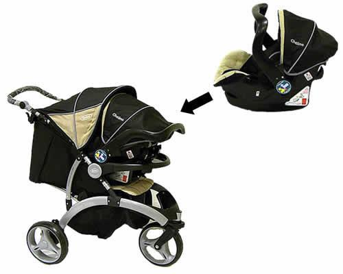 Cybex Car Seat Strap Covers